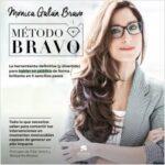 Método Espléndido – Mónica Actor Espléndido | Descargar PDF
