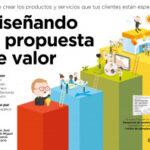 Diseñando la propuesta de valor – Alexander Osterwalder,Yves Pigneur,Alan Smith,Gregory Bernarda | Descargar PDF